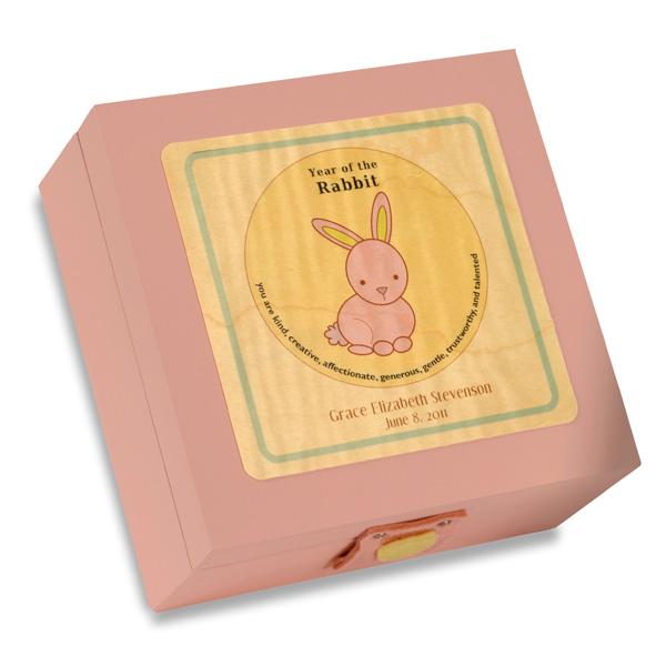 Best Memories Personalized Keepsake Box